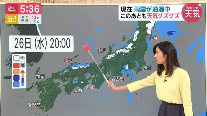2020年02月25日酒井千佳の画像02枚目