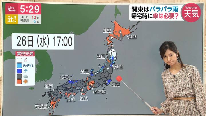 2020年02月26日酒井千佳の画像01枚目