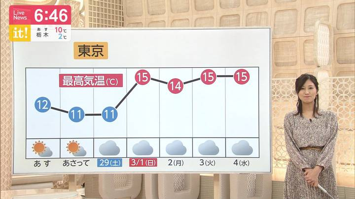 2020年02月26日酒井千佳の画像07枚目