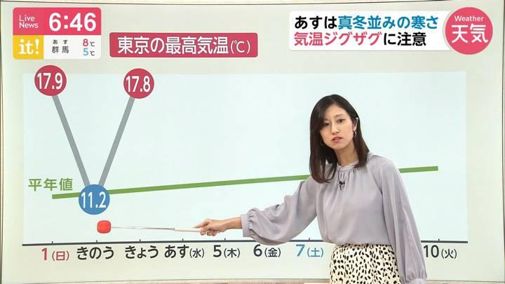 2020年03月03日酒井千佳の画像09枚目