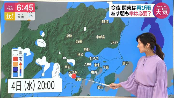 2020年03月04日酒井千佳の画像05枚目