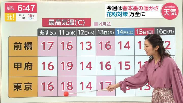 2020年03月09日酒井千佳の画像09枚目