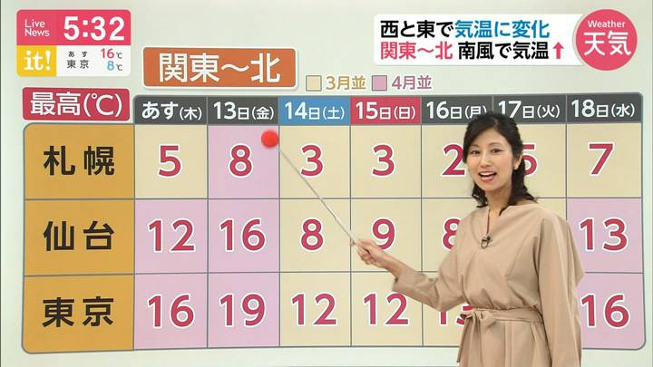 2020年03月11日酒井千佳の画像03枚目