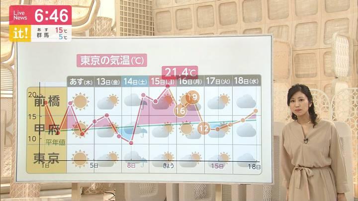 2020年03月11日酒井千佳の画像07枚目