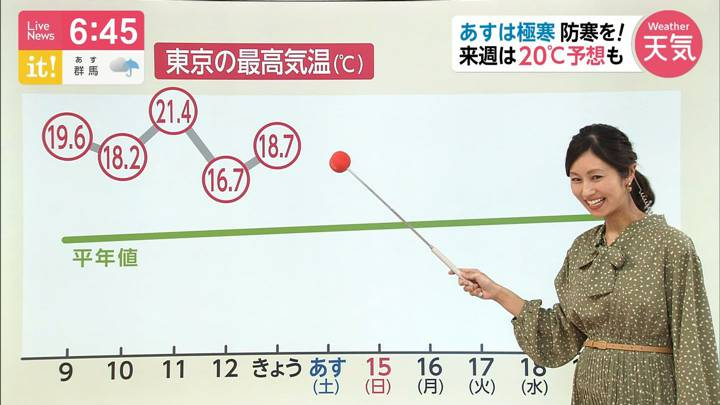 2020年03月13日酒井千佳の画像08枚目