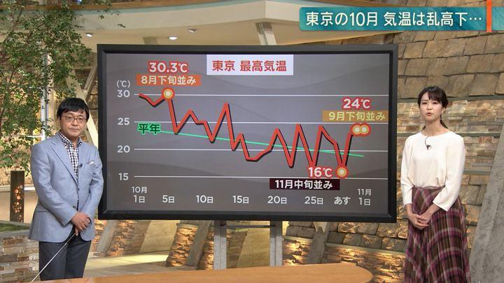 2019年10月28日下村彩里の画像06枚目