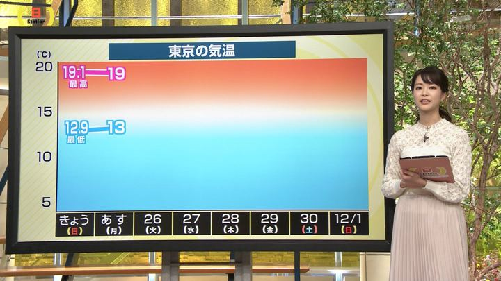 2019年11月24日下村彩里の画像06枚目