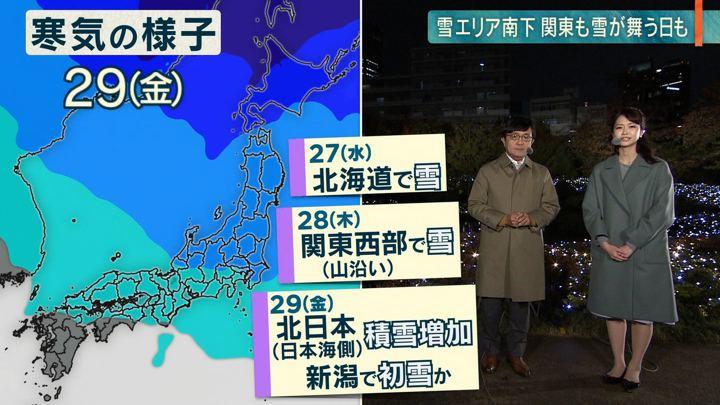 2019年11月25日下村彩里の画像06枚目