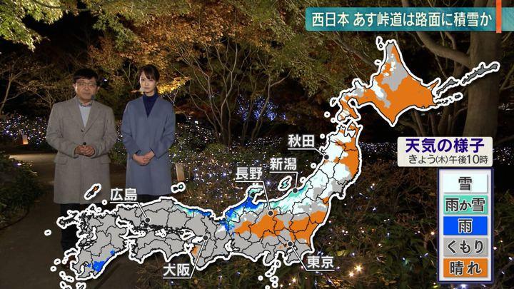 2019年12月05日下村彩里の画像08枚目