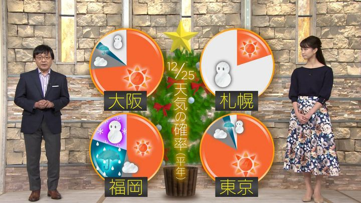 2019年12月24日下村彩里の画像05枚目
