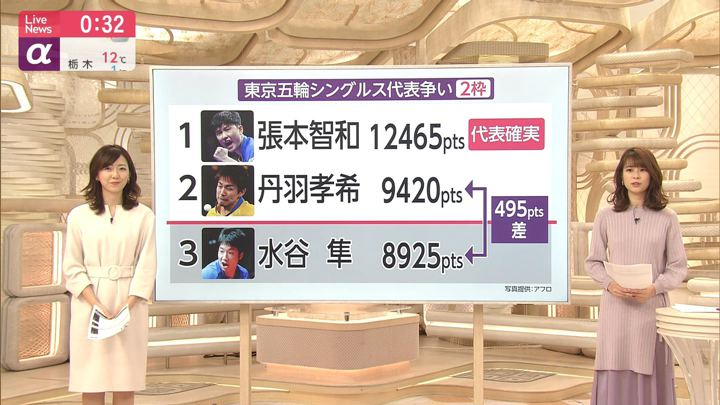 2019年12月13日内田嶺衣奈の画像20枚目