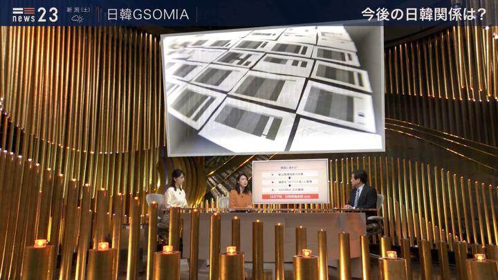 2019年11月22日山本恵里伽の画像01枚目