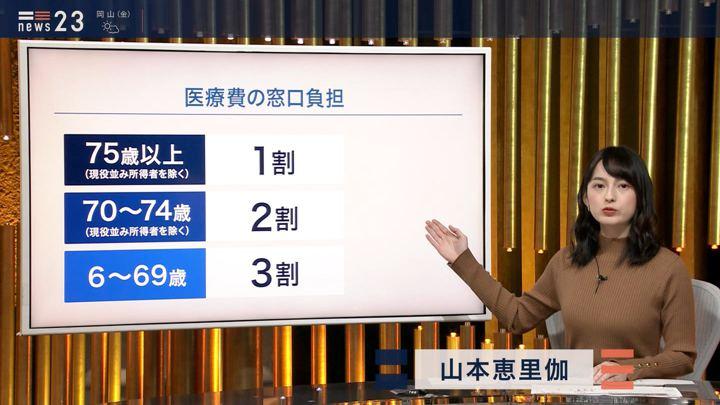 2019年11月28日山本恵里伽の画像02枚目