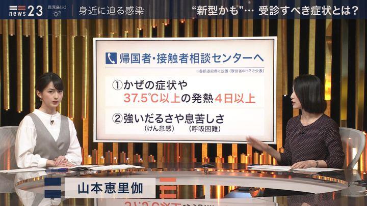 2020年02月17日山本恵里伽の画像01枚目