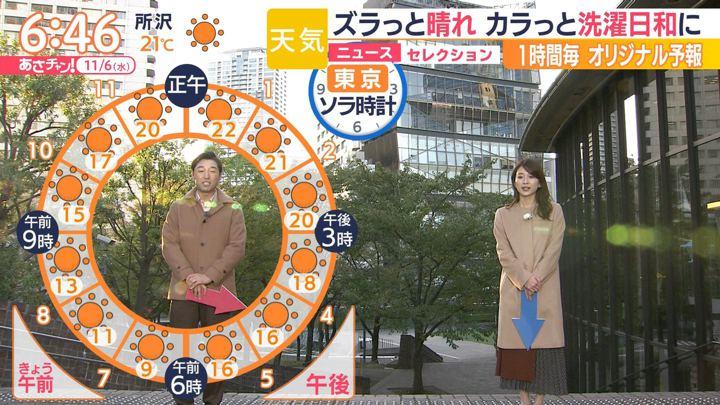 2019年11月06日山本里菜の画像04枚目