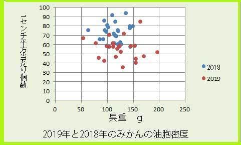 ikedamiyawゆほう密度