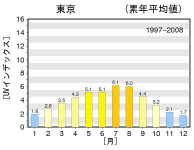 019_a_a_ref_1997-2008_max.png