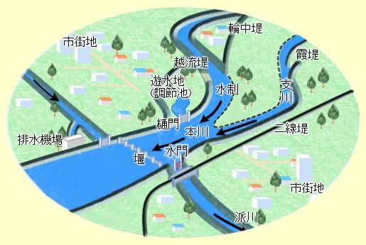 kouzou-04.jpg