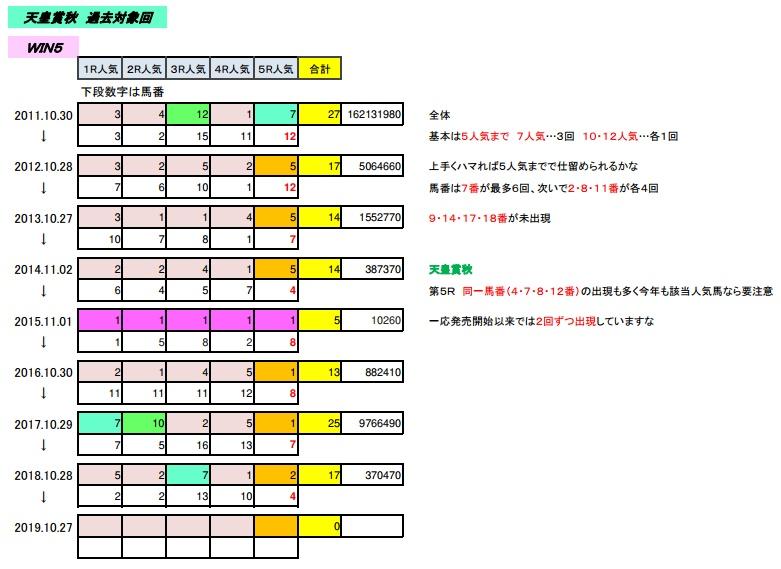 10_27_win5a.jpg