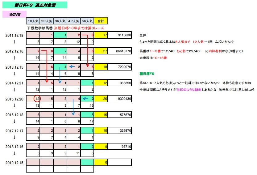 12_15_win5a.jpg