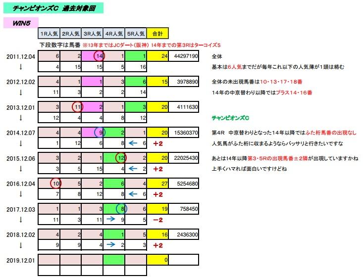 12_1_win5a.jpg