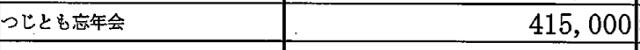 20200719辻元清美、忘年会で差額買収!開催費用が支持者の参加費を大幅に上回る!桜前夜祭追及は自分の手口