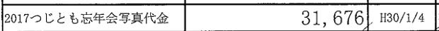 この年は案内状代の記載はなく、翌年計上した写真代を合計すれば、7万1676円の大赤字だ。