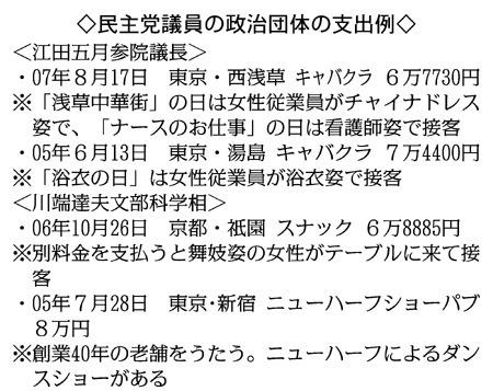 川端達夫文部科学相の政治団体「達友会」では東京・新宿のニューハーフショーパブへの支払いがあったほか、同氏が代表を務める「民主党滋賀県第1区総支部」では、京都・祇園で舞妓(まいこ)姿の女性が接客する店も