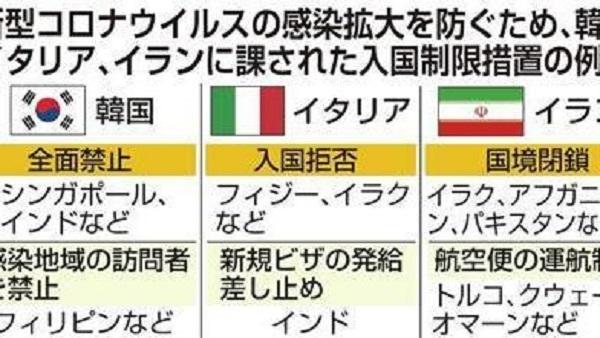 韓国が日本の入国制限に対抗措置 ビザなし渡航停止など