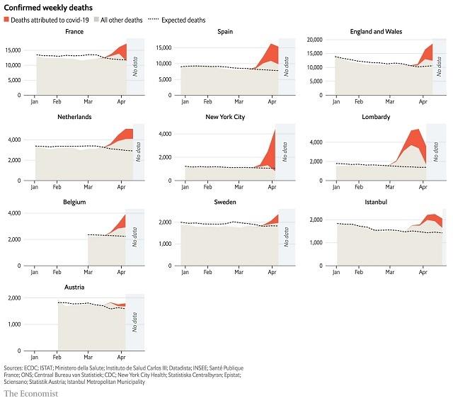 20200515日本に「隠れコロナ死」なかった!世界が評価を変えた!日本は感染抑止に成功中でPCR検査数も適正