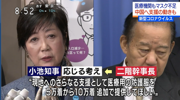 二階俊博は、小池百合子東京都知事に対して、新型コロナウイルスへの対応のため、東京都が保有する防護服について最大10万着の提供を要請