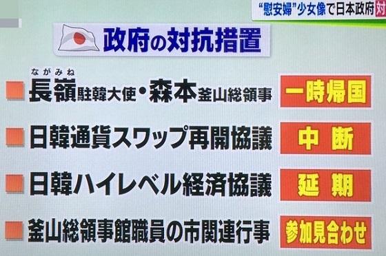 2017年1月6日、菅官房長官は「日韓通貨スワップ(交換)協議の中断」などの対抗措置を発表した!