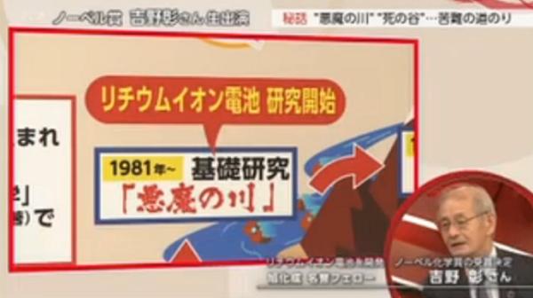 20191011ノーベル賞の吉野彰氏「バカだチョンだ言われた」発言でNHKアナが謝罪・言葉狩り!日本語弾圧!