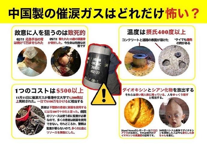 20191120香港警察が毒入り催涙ガスを使用!支那製の催涙弾にダイオキシン類のジオキシン!健康被害や生態危機