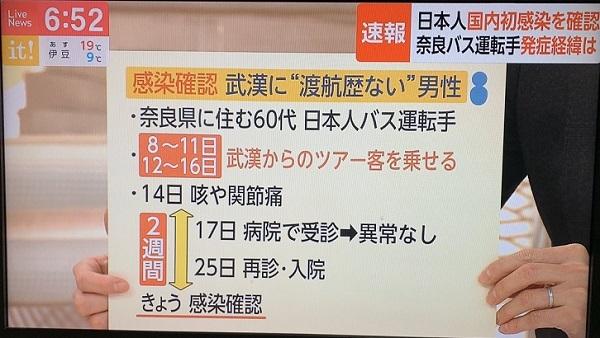 20200129日本人が国内初感染!人から人へ新型コロナウイルス肺炎!各国の対応:北朝鮮、台湾、フィリピン等