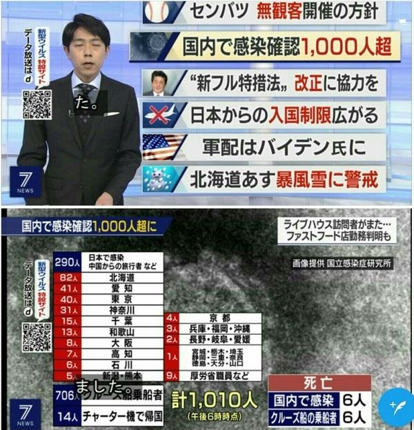 20200308小野田紀美「NHKは日本の感染者数にクルーズ船感染者も含む嘘を海外にも放送」・治癒人数は報道なし
