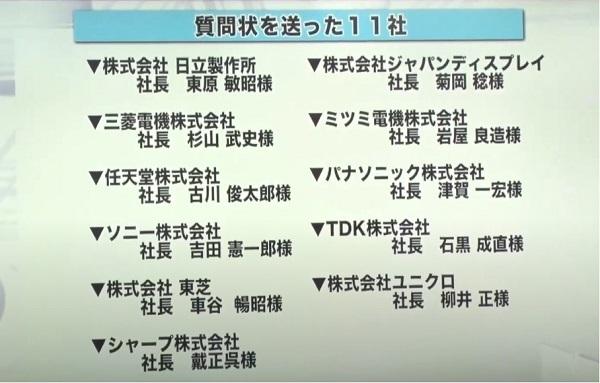 20200523日本企業の支那工場でウイグル人強制労働!豪調査・世界中で報道も、日本で報道なし!11社に質問状