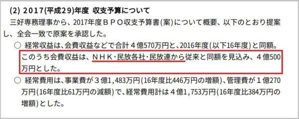 最初から、BPOは、NHKや民放各社の、NHKや民放各社による、NHKや民放各社のための組織だ。