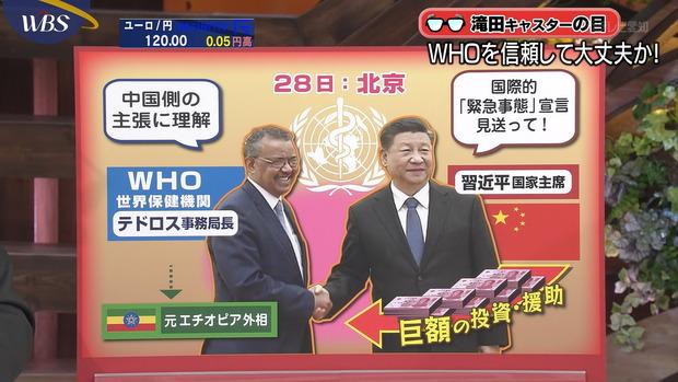20200208WHOに世界が激怒!テドロス事務局長のエチオピアは「アフリカの中国」・辞任要求の署名も活発化