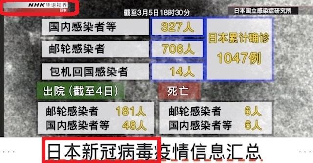 20200312NHKが海外で『日本新型病毒』と放送中!将来「日本の新型ウイルス」とする支那の反日工作に加担