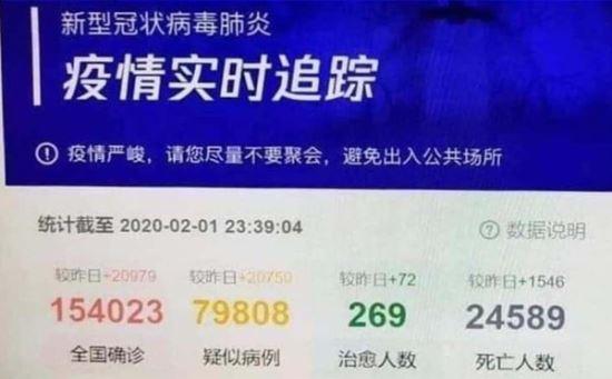 中国テンセント 新型コロナウィルス15万人 死亡24000人と表示し大騒ぎに