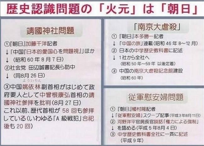 朝日新聞「中・韓が靖国神社参拝を批判するのは内政干渉か。侵略戦争!植民地支配!当然なことだ」
