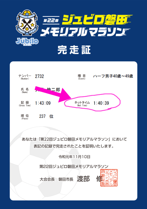 jubilo_iwata_halfmarathon_1.jpg