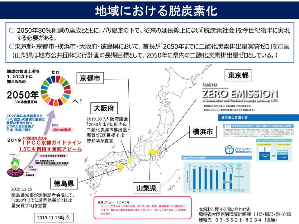 地域における脱炭素化