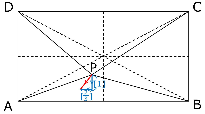 tukukoma2020 4-2