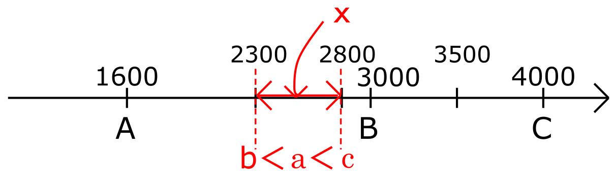 ferisu_2020_kaisetu_m5-1-2.jpg