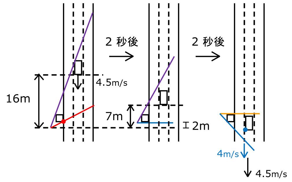 seikou_2020_kaisetu_m5-2.jpg