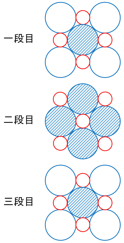 seikougakuen_2020_rika_kaisetu.jpg