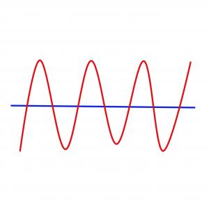クリーン波形のイメージ