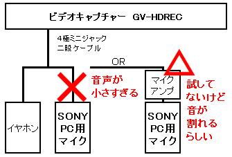 GVHDREC4.png